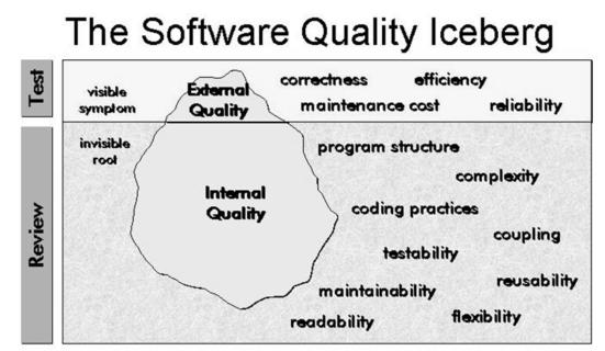 sw_qa_iceberg
